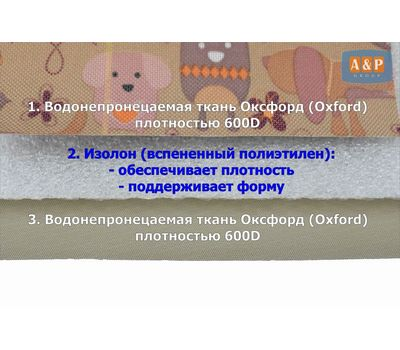 Автогамак Happy Dog (Хэппи Дог). На 1/3 заднего сиденья.