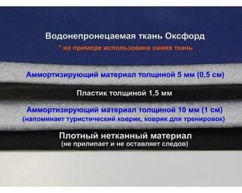 Дополнительное усиление дна коврика (накидки) под автокресло пластиком